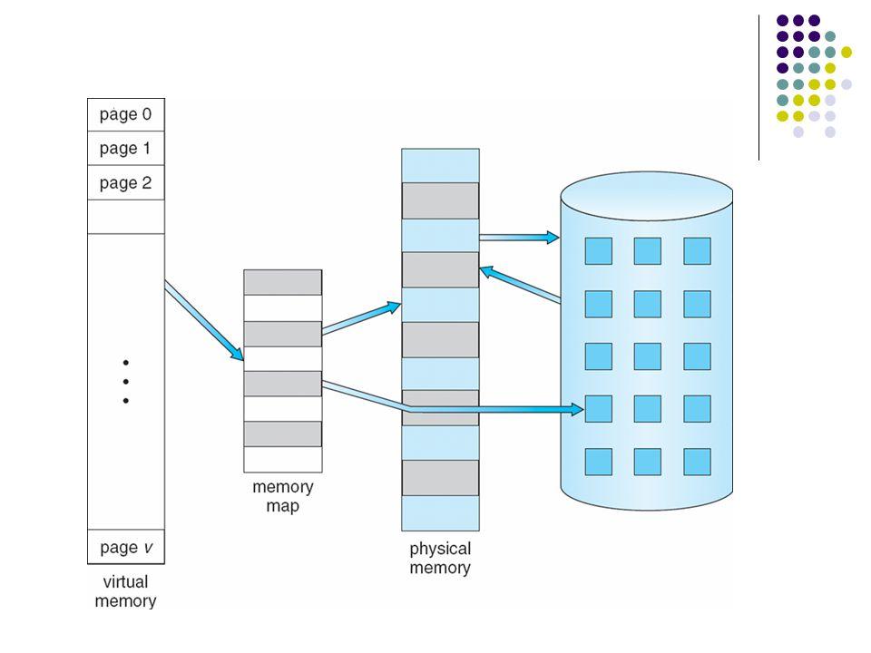 Keuntungan Virtual Memory Lalu lintas I/O menjadi rendah.