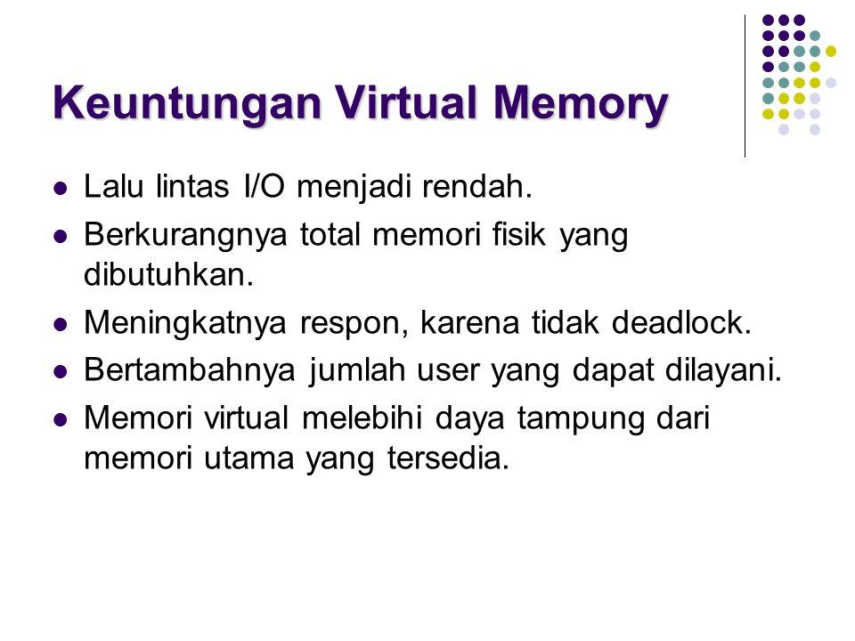 Keuntungan Virtual Memory Lalu lintas I/O menjadi rendah. Berkurangnya total memori fisik yang dibutuhkan. Meningkatnya respon, karena tidak deadlock.