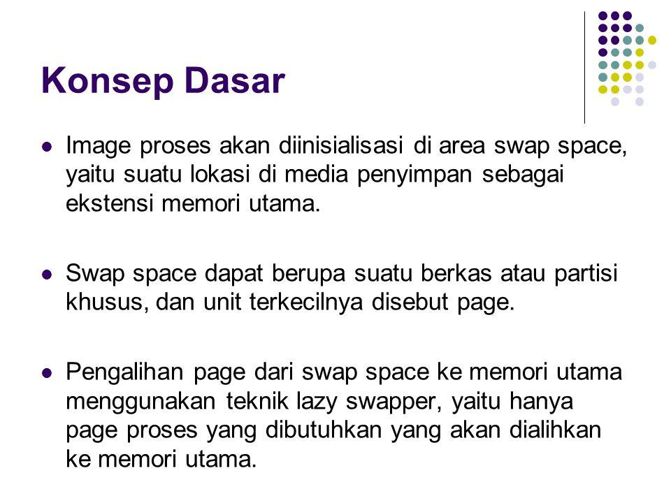 Konsep Dasar Image proses akan diinisialisasi di area swap space, yaitu suatu lokasi di media penyimpan sebagai ekstensi memori utama. Swap space dapa