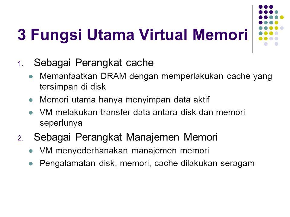 3 Fungsi Utama Virtual Memori 1. Sebagai Perangkat cache Memanfaatkan DRAM dengan memperlakukan cache yang tersimpan di disk Memori utama hanya menyim