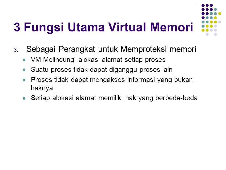 3 Fungsi Utama Virtual Memori 3. Sebagai Perangkat untuk Memproteksi memori VM Melindungi alokasi alamat setiap proses Suatu proses tidak dapat digang