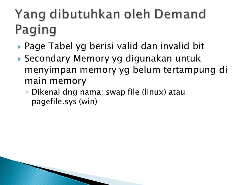  Page Tabel yg berisi valid dan invalid bit  Secondary Memory yg digunakan untuk menyimpan memory yg belum tertampung di main memory ◦ Dikenal dng n