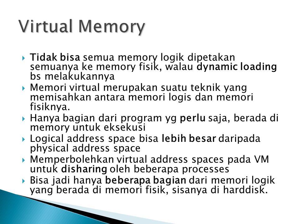  Tidak bisa semua memory logik dipetakan semuanya ke memory fisik, walau dynamic loading bs melakukannya  Memori virtual merupakan suatu teknik yang