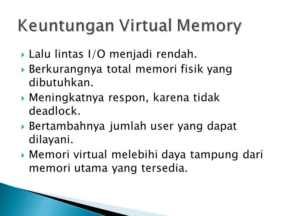  Lalu lintas I/O menjadi rendah.  Berkurangnya total memori fisik yang dibutuhkan.  Meningkatnya respon, karena tidak deadlock.  Bertambahnya juml