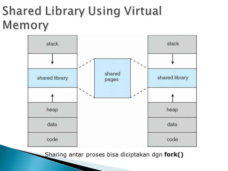  Karena diperlukan untuk menggandakan proses (process creation), maka harus diketahui mana page kosong yang akan dialokasikan.