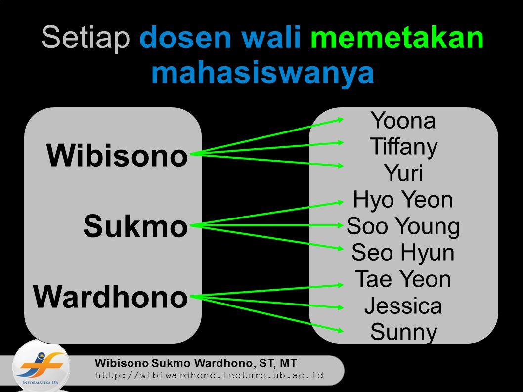 Wibisono Sukmo Wardhono, ST, MT http://wibiwardhono.lecture.ub.ac.id Setiap dosen wali memetakan mahasiswanya Wibisono Sukmo Wardhono Yoona Tiffany Yuri Hyo Yeon Soo Young Seo Hyun Tae Yeon Jessica Sunny