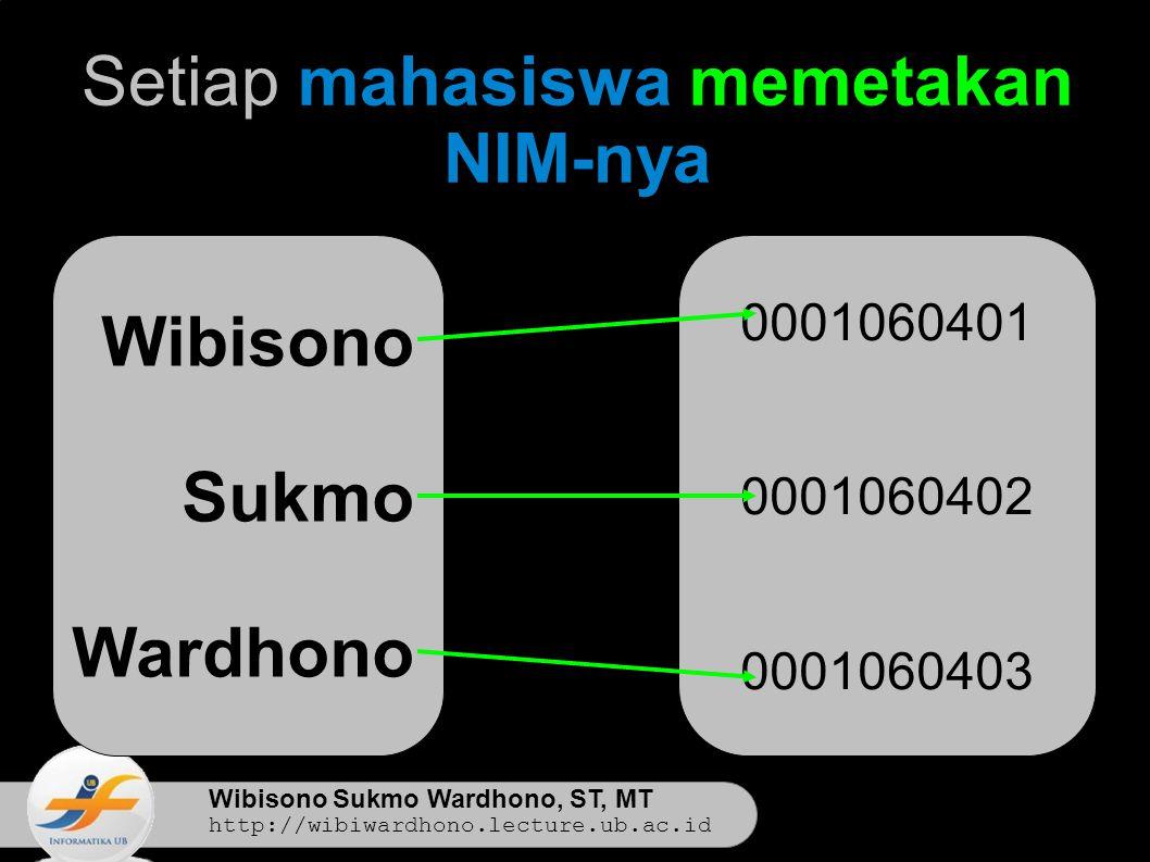 Wibisono Sukmo Wardhono, ST, MT http://wibiwardhono.lecture.ub.ac.id Setiap mahasiswa memetakan NIM-nya Wibisono Sukmo Wardhono 0001060401 0001060402 0001060403