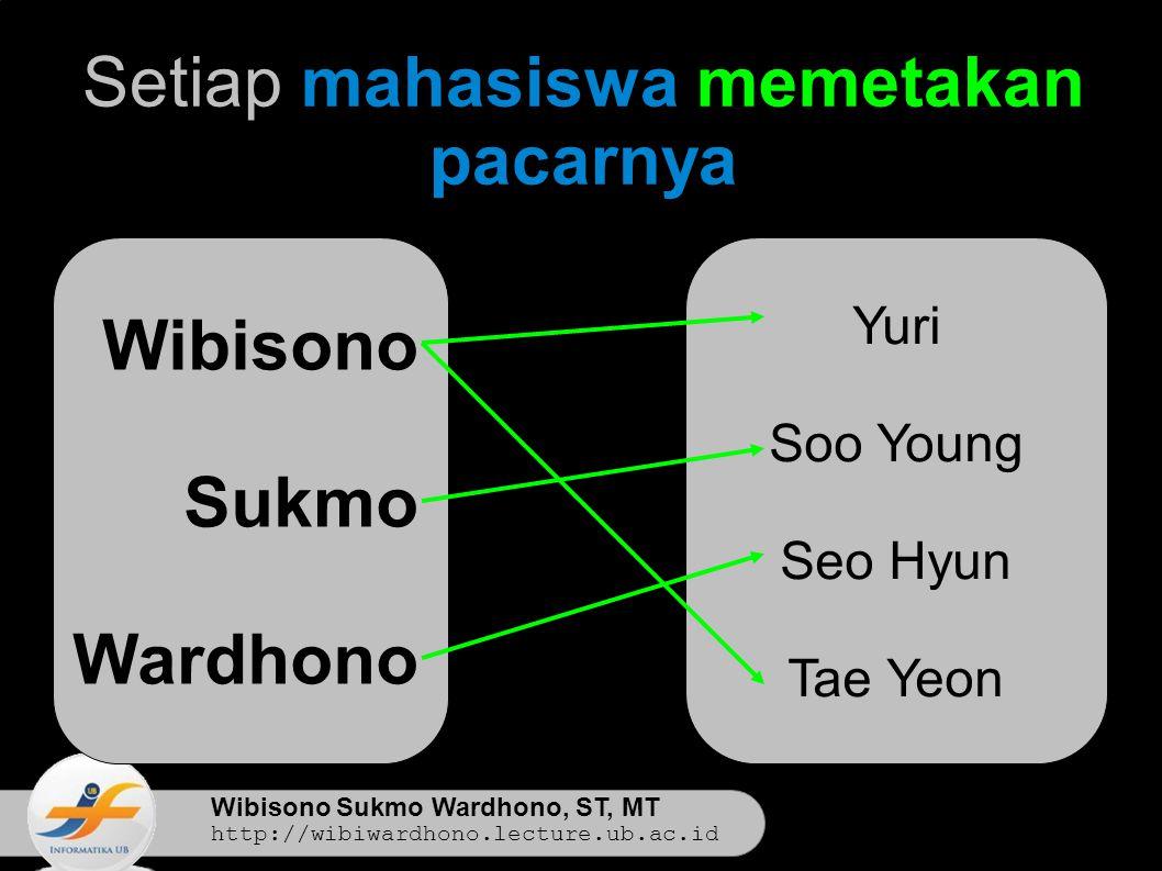 Wibisono Sukmo Wardhono, ST, MT http://wibiwardhono.lecture.ub.ac.id Setiap mahasiswa memetakan pacarnya Wibisono Sukmo Wardhono Yuri Soo Young Seo Hyun Tae Yeon