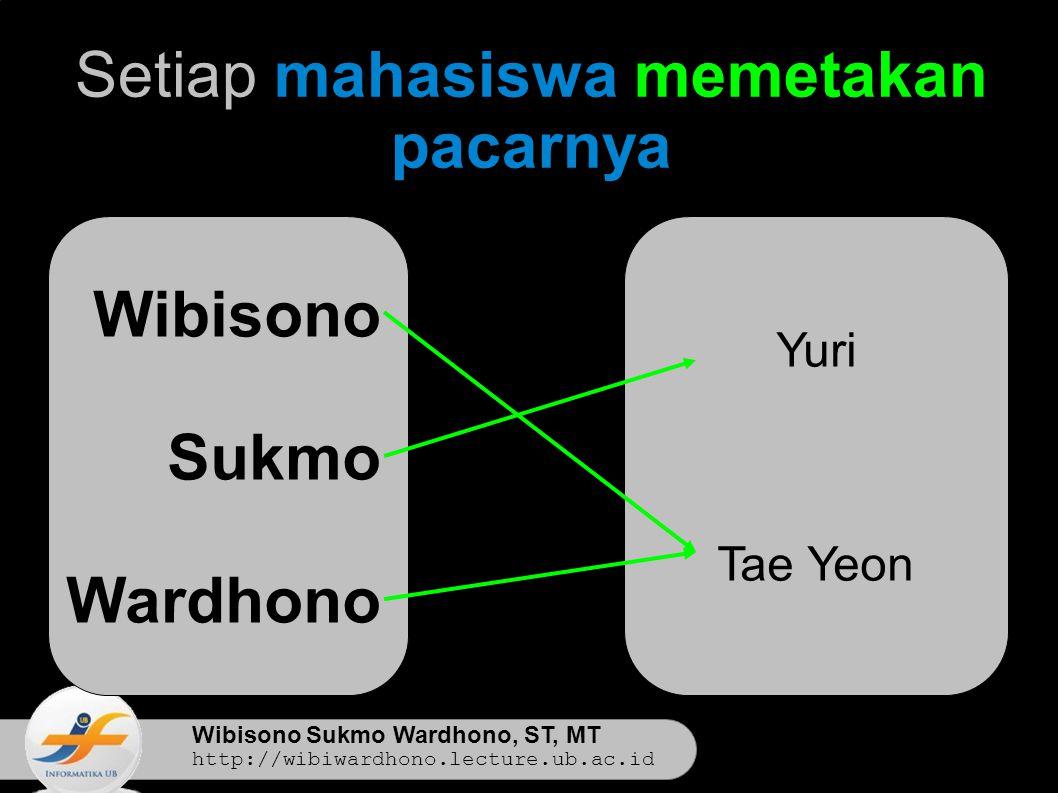 Wibisono Sukmo Wardhono, ST, MT http://wibiwardhono.lecture.ub.ac.id Setiap mahasiswa memetakan pacarnya Wibisono Sukmo Wardhono Yuri Tae Yeon