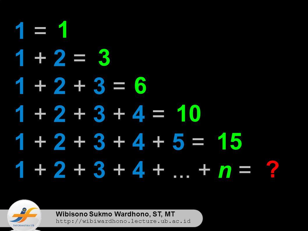 Wibisono Sukmo Wardhono, ST, MT http://wibiwardhono.lecture.ub.ac.id 1 = 1 + 2 = 1 + 2 + 3 = 1 + 2 + 3 + 4 = 1 + 2 + 3 + 4 + 5 = 1 + 2 + 3 + 4 +...