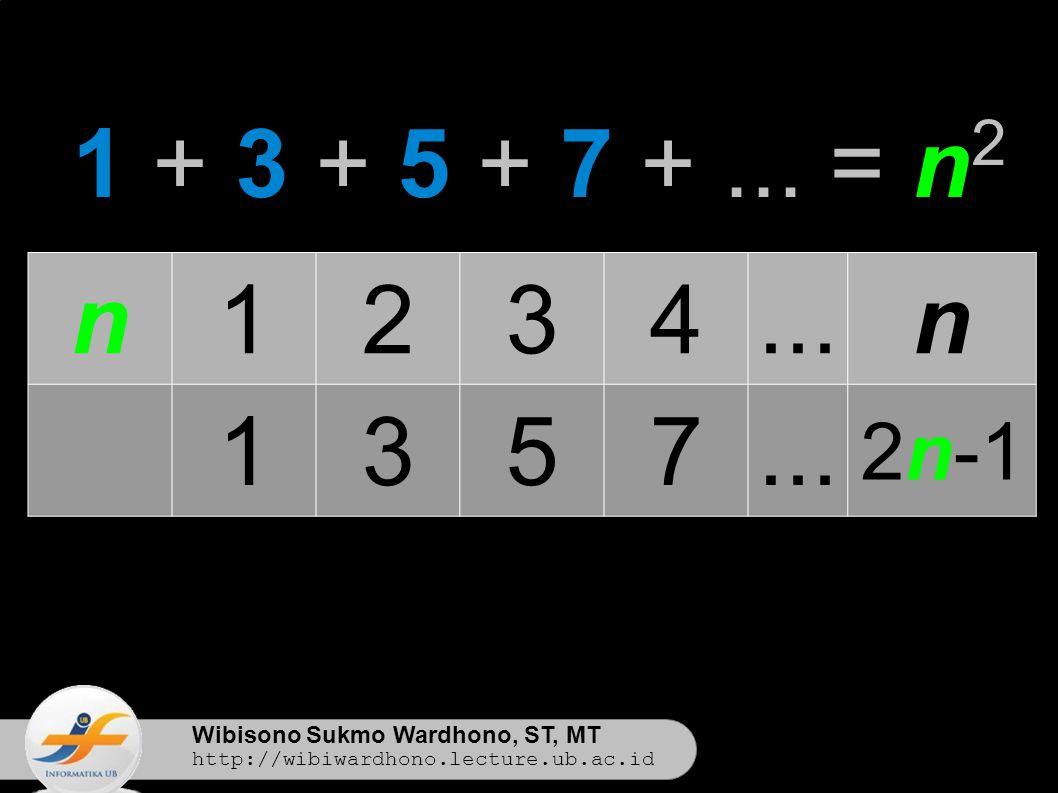 Wibisono Sukmo Wardhono, ST, MT http://wibiwardhono.lecture.ub.ac.id 1 + 3 + 5 + 7 +...