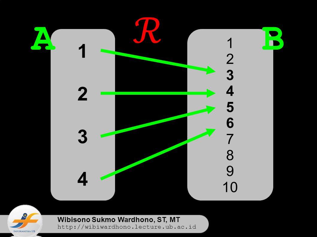 Wibisono Sukmo Wardhono, ST, MT http://wibiwardhono.lecture.ub.ac.id 12341234 1 2 3 4 5 6 7 8 9 10 AB ℛ