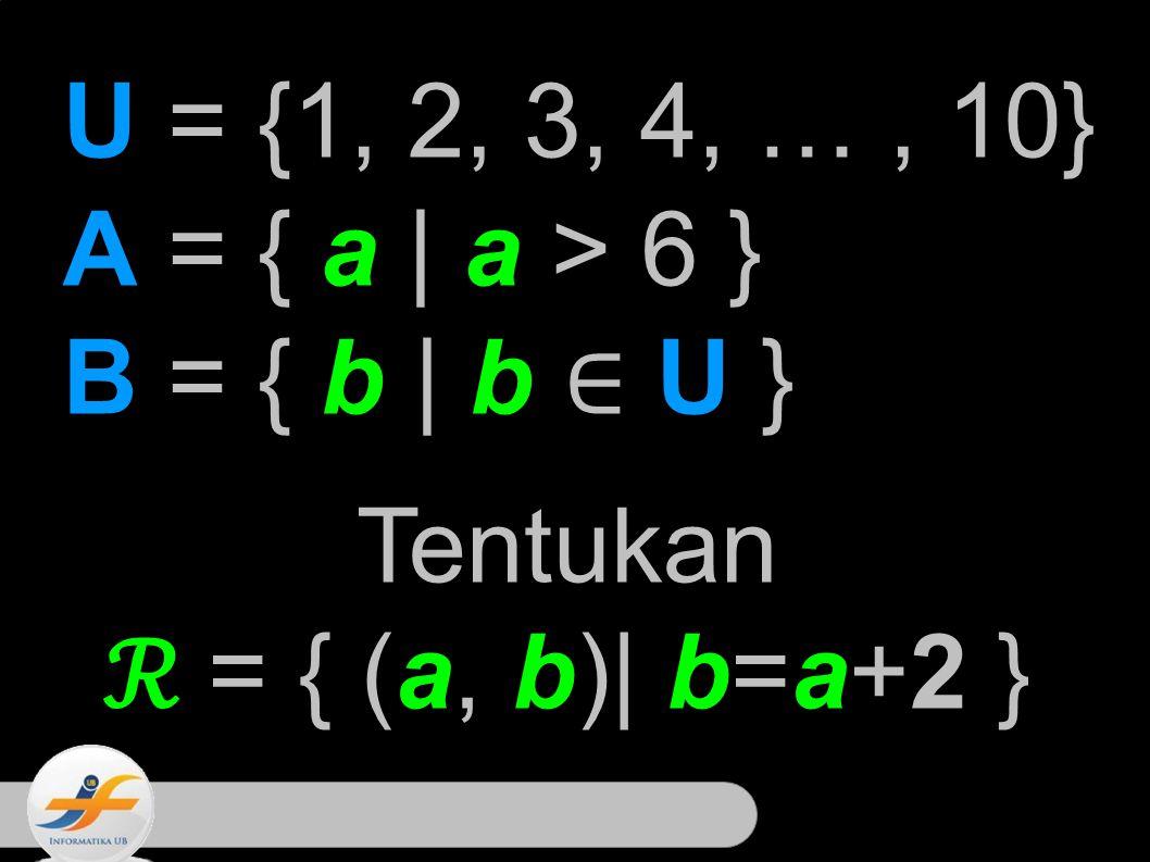 4 Tentukan ℛ = { (a, b)| b=a+2 } U = {1, 2, 3, 4, …, 10} A = { a | a > 6 } B = { b | b ∈ U }