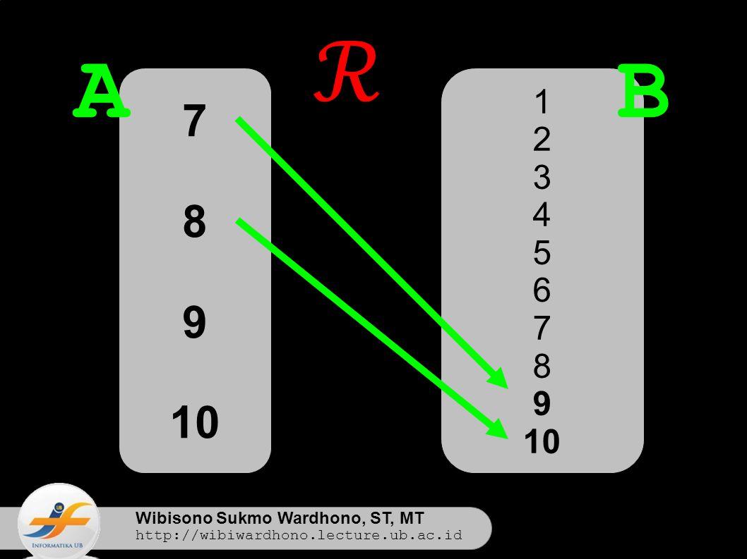 Wibisono Sukmo Wardhono, ST, MT http://wibiwardhono.lecture.ub.ac.id 7 8 9 10 1 2 3 4 5 6 7 8 9 10 AB ℛ