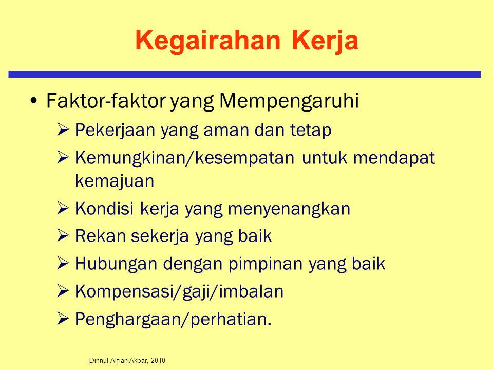 Dinnul Alfian Akbar, 2010 Kegairahan Kerja Faktor-faktor yang Mempengaruhi  Pekerjaan yang aman dan tetap  Kemungkinan/kesempatan untuk mendapat kem