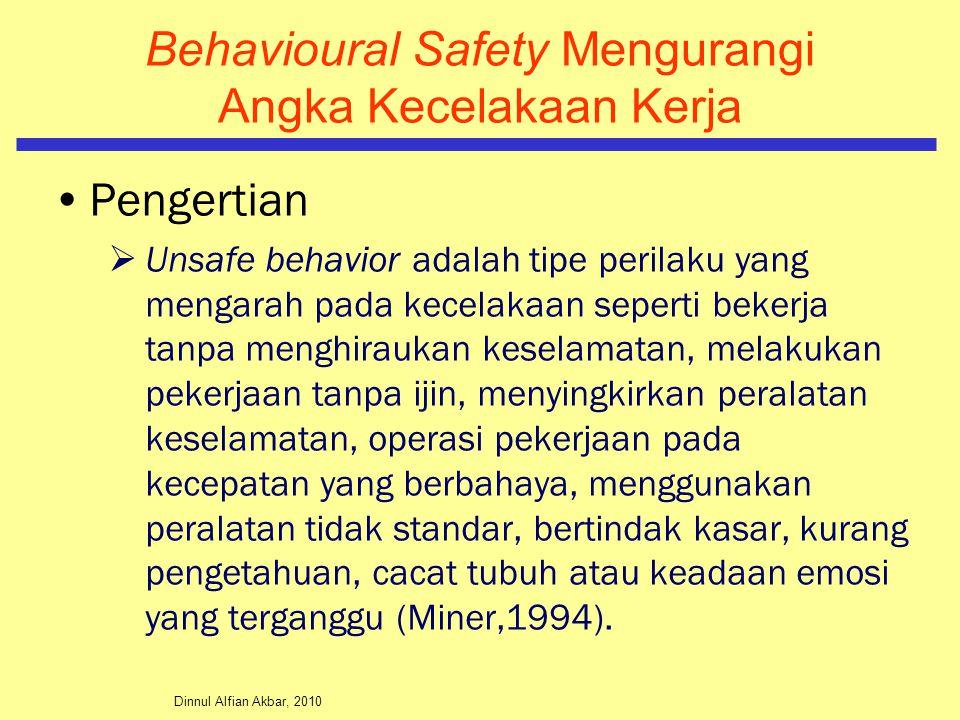 Dinnul Alfian Akbar, 2010 Behavioural Safety Mengurangi Angka Kecelakaan Kerja Pengertian  Unsafe behavior adalah tipe perilaku yang mengarah pada ke