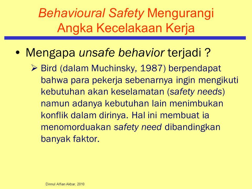 Dinnul Alfian Akbar, 2010 Behavioural Safety Mengurangi Angka Kecelakaan Kerja Mengapa unsafe behavior terjadi ?  Bird (dalam Muchinsky, 1987) berpen