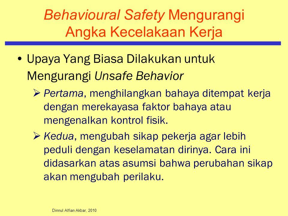 Dinnul Alfian Akbar, 2010 Behavioural Safety Mengurangi Angka Kecelakaan Kerja Upaya Yang Biasa Dilakukan untuk Mengurangi Unsafe Behavior  Pertama,