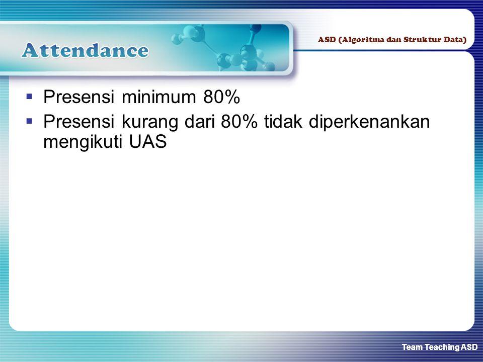 Team Teaching ASD ASD (Algoritma dan Struktur Data)  Presensi minimum 80%  Presensi kurang dari 80% tidak diperkenankan mengikuti UAS