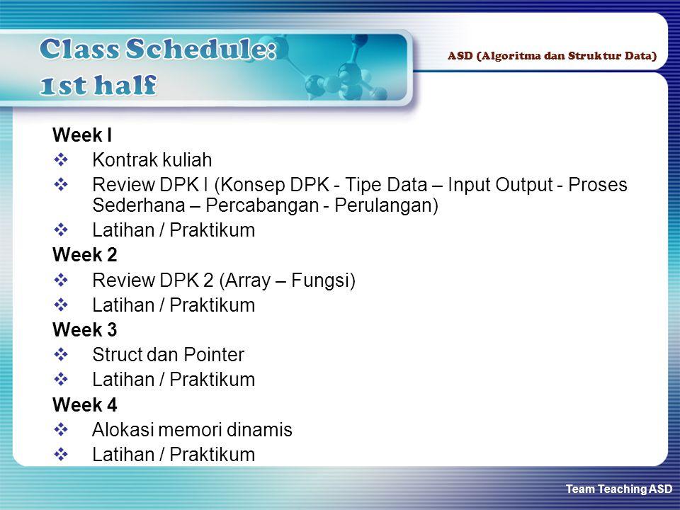 Team Teaching ASD ASD (Algoritma dan Struktur Data) Week I  Kontrak kuliah  Review DPK I (Konsep DPK - Tipe Data – Input Output - Proses Sederhana – Percabangan - Perulangan)  Latihan / Praktikum Week 2  Review DPK 2 (Array – Fungsi)  Latihan / Praktikum Week 3  Struct dan Pointer  Latihan / Praktikum Week 4  Alokasi memori dinamis  Latihan / Praktikum