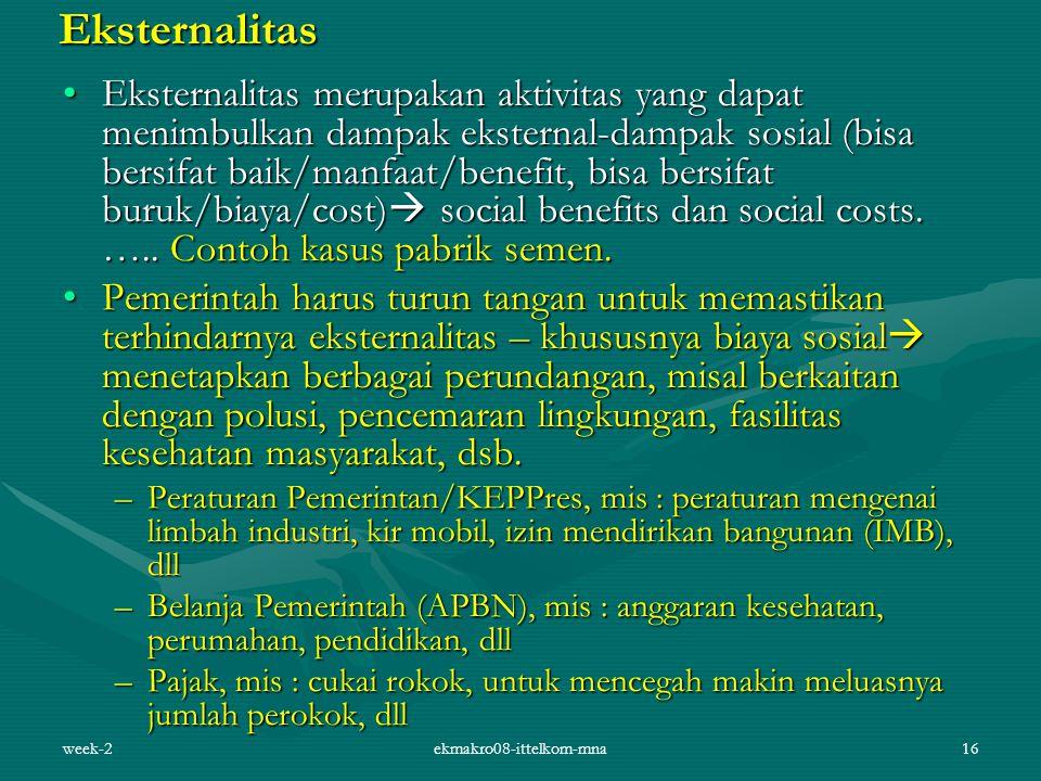 week-2ekmakro08-ittelkom-mna16 Eksternalitas Eksternalitas merupakan aktivitas yang dapat menimbulkan dampak eksternal-dampak sosial (bisa bersifat ba