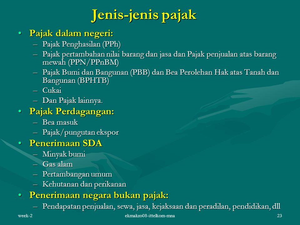 week-2ekmakro08-ittelkom-mna23 Pajak dalam negeri:Pajak dalam negeri: –Pajak Penghasilan (PPh) –Pajak pertambahan nilai barang dan jasa dan Pajak penj