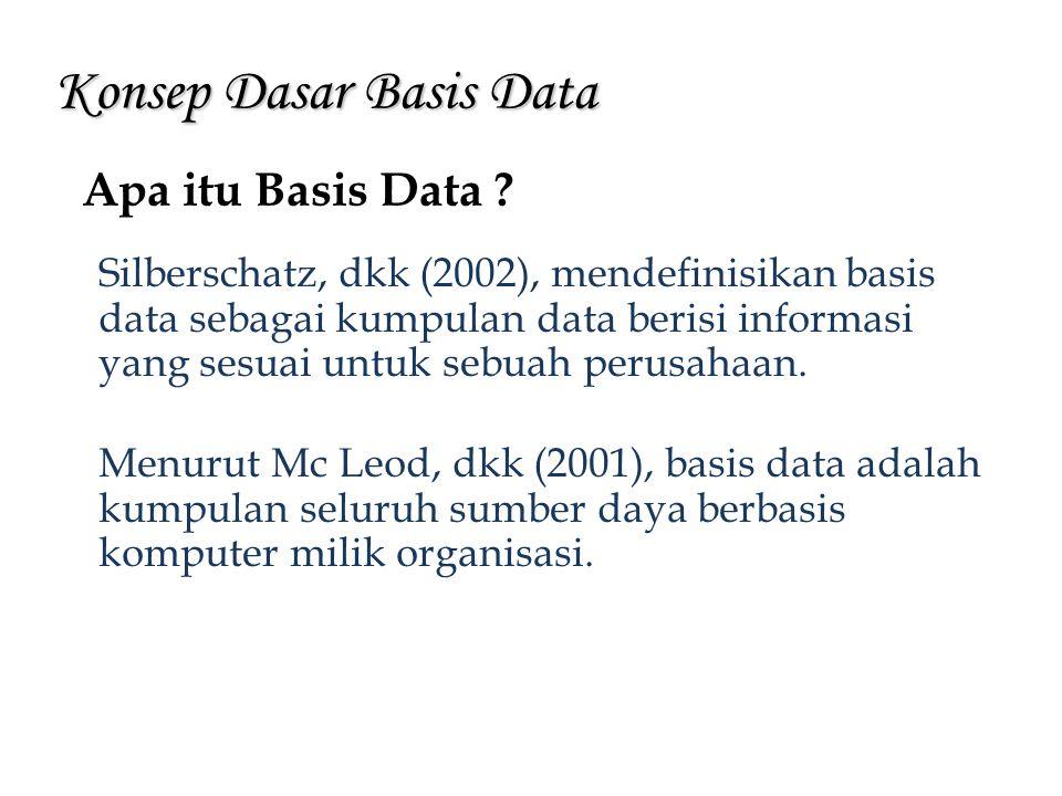 Konsep Dasar Basis Data Silberschatz, dkk (2002), mendefinisikan basis data sebagai kumpulan data berisi informasi yang sesuai untuk sebuah perusahaan