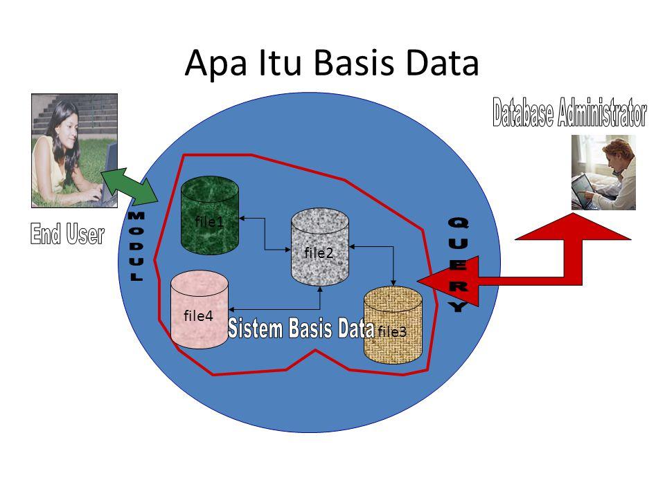 Apa Itu Basis Data file1 file2 file3 file4