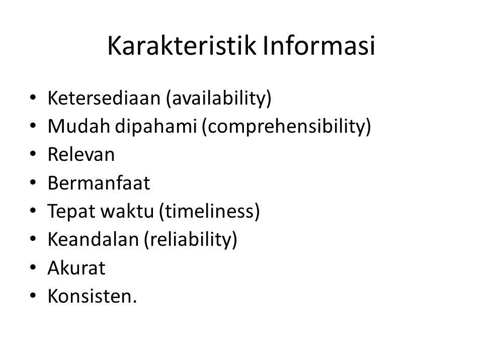 Karakteristik Informasi Ketersediaan (availability) Mudah dipahami (comprehensibility) Relevan Bermanfaat Tepat waktu (timeliness) Keandalan (reliabil