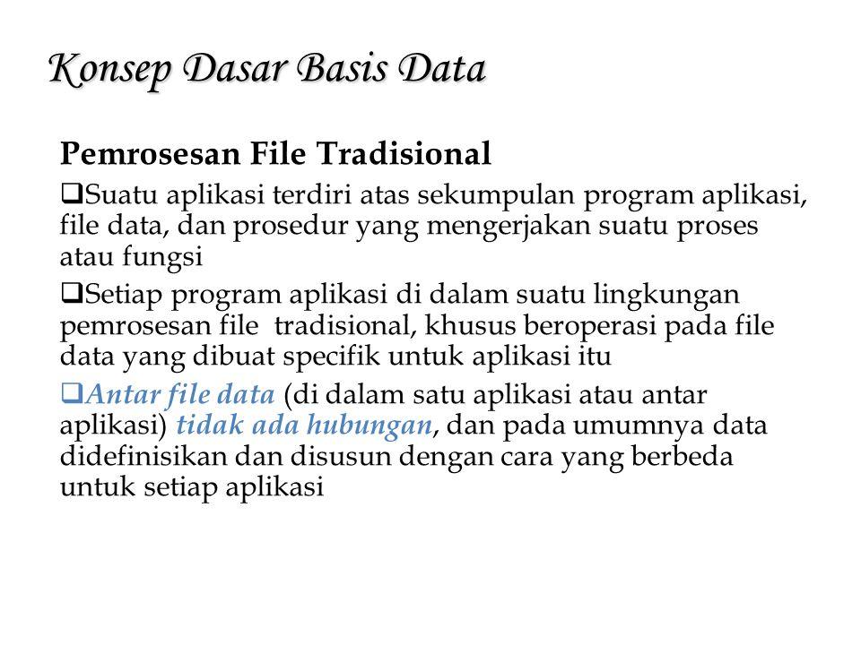 Konsep Dasar File Kumpulan dari record yang menggambarkan himpunan Entitas Basis Data Kumpulan file yang digunakan oleh program aplikasi serta membentuk hubungan tertentu di antara record-record di file-file tersebut