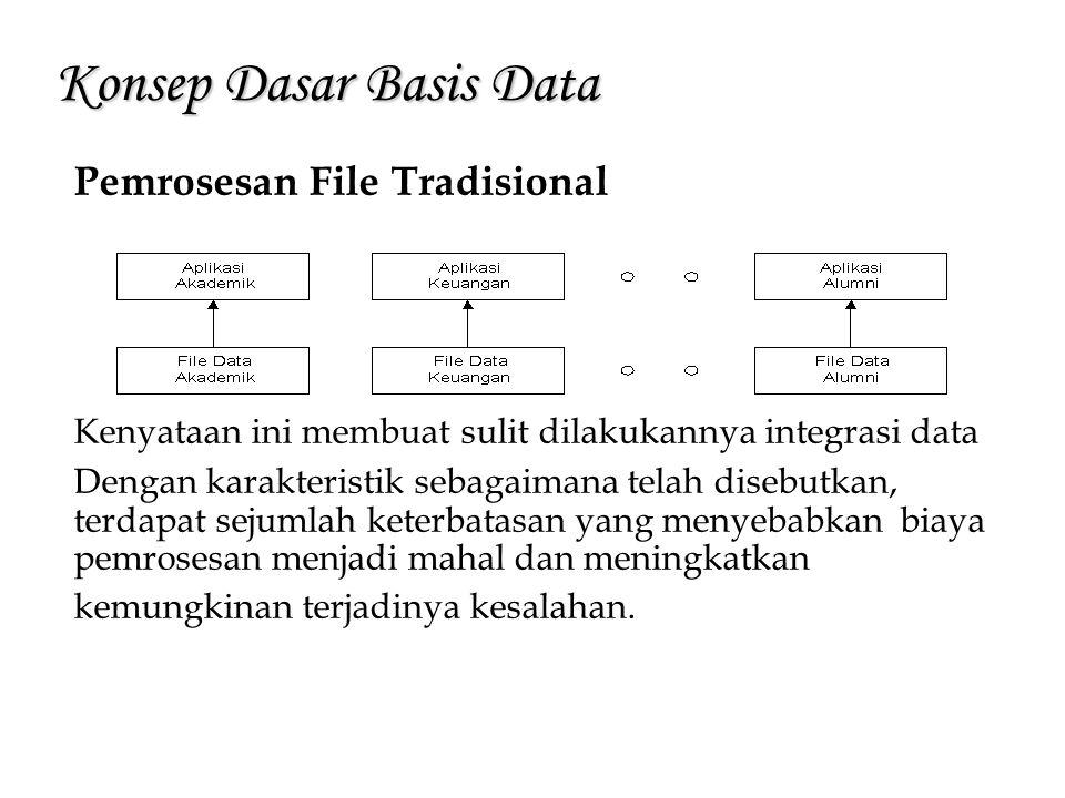 Konsep Dasar Basis Data Pemrosesan File Tradisional Keterbatasan tersebut adalah:  Data menjadi terpisah dan terisolasi, karena antar file data tidak terhubung.