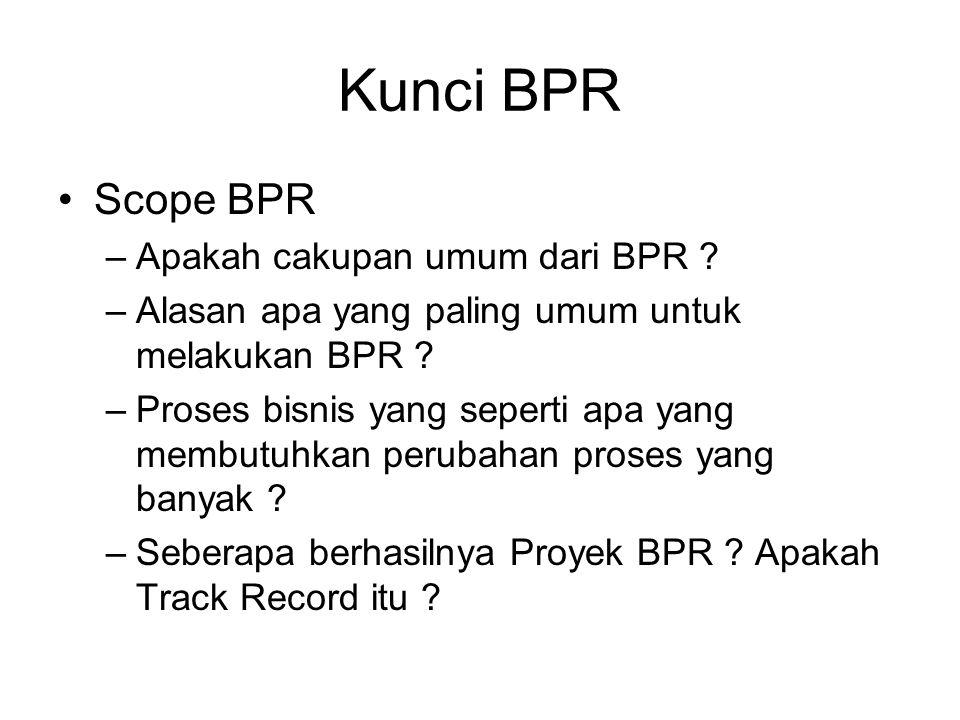 Kunci BPR Scope BPR –Apakah cakupan umum dari BPR ? –Alasan apa yang paling umum untuk melakukan BPR ? –Proses bisnis yang seperti apa yang membutuhka