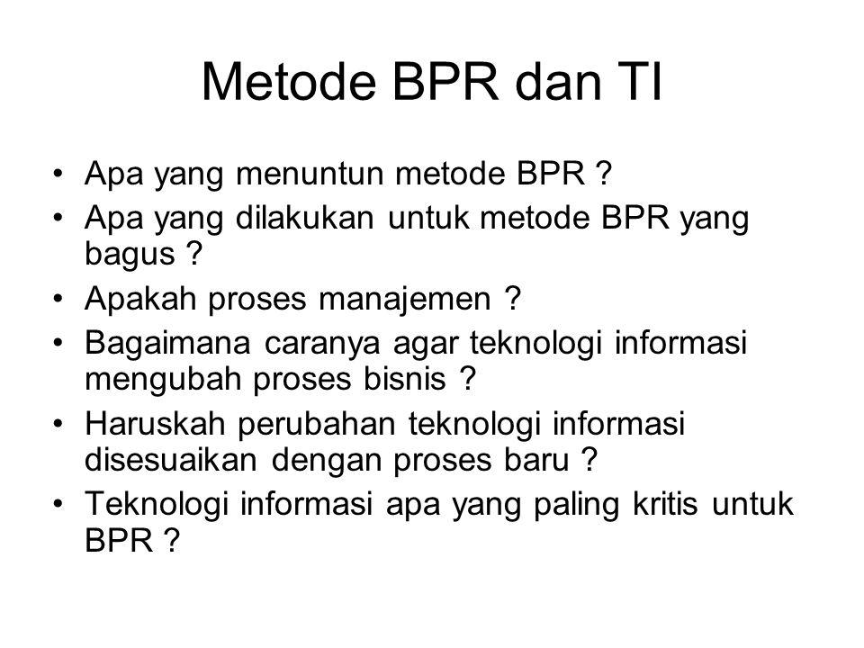 Metode BPR dan TI Apa yang menuntun metode BPR ? Apa yang dilakukan untuk metode BPR yang bagus ? Apakah proses manajemen ? Bagaimana caranya agar tek