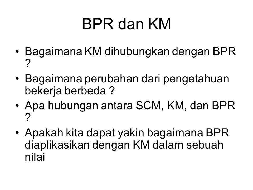 BPR dan KM Bagaimana KM dihubungkan dengan BPR ? Bagaimana perubahan dari pengetahuan bekerja berbeda ? Apa hubungan antara SCM, KM, dan BPR ? Apakah