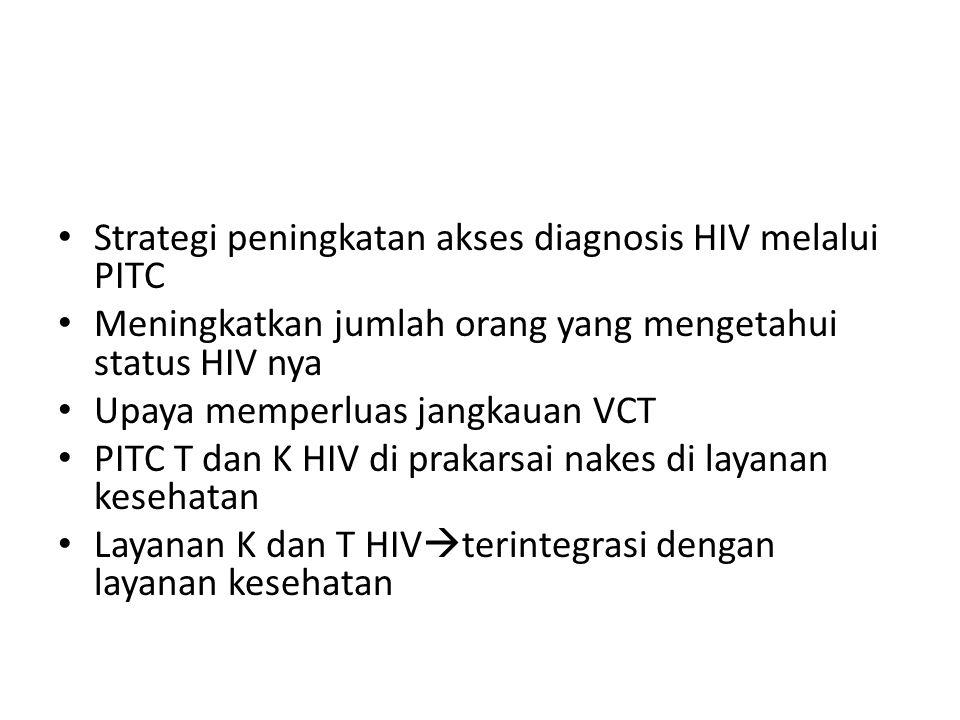 Strategi peningkatan akses diagnosis HIV melalui PITC Meningkatkan jumlah orang yang mengetahui status HIV nya Upaya memperluas jangkauan VCT PITC T d