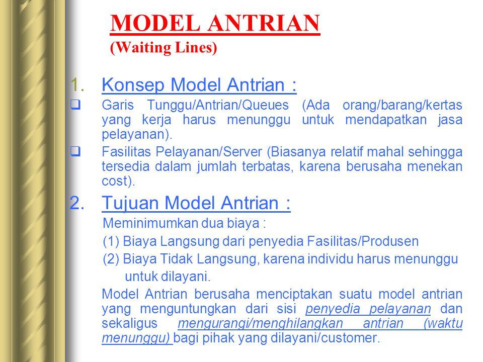 MODEL ANTRIAN (Waiting Lines) 1.Konsep Model Antrian :  Garis Tunggu/Antrian/Queues (Ada orang/barang/kertas yang kerja harus menunggu untuk mendapat