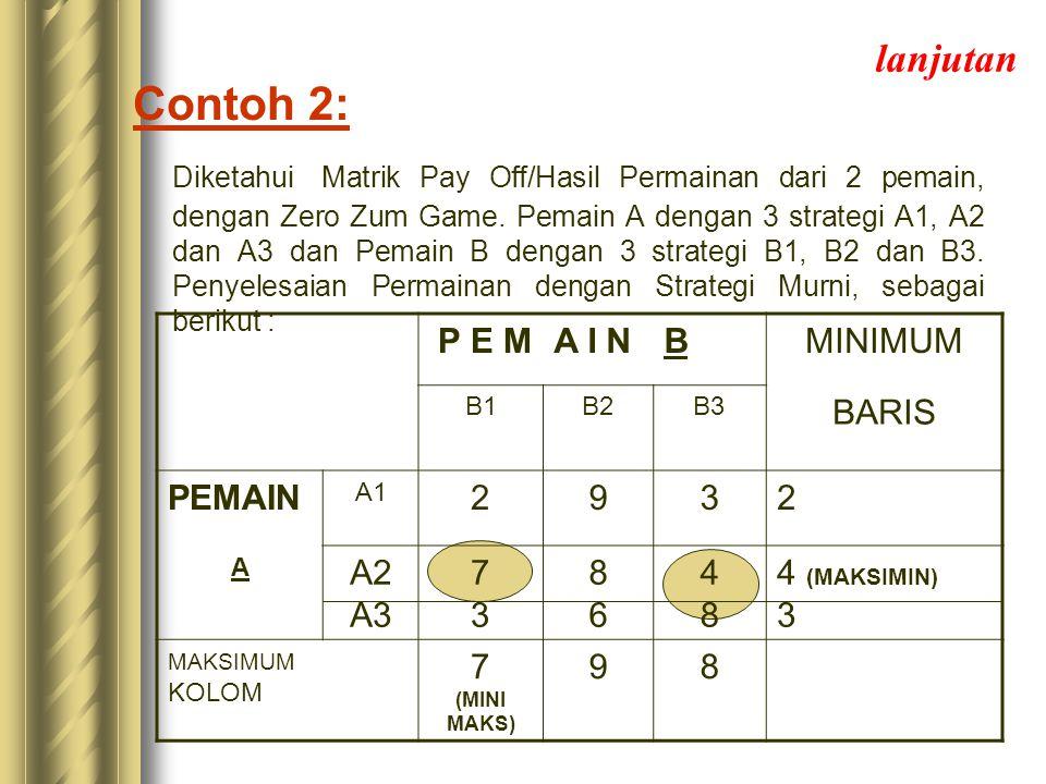 lanjutan Contoh 2: Diketahui Matrik Pay Off/Hasil Permainan dari 2 pemain, dengan Zero Zum Game. Pemain A dengan 3 strategi A1, A2 dan A3 dan Pemain B