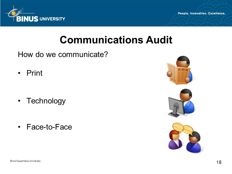 Communications Audit How do we communicate.