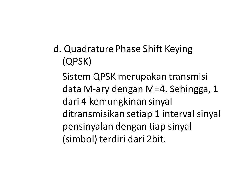 d. Quadrature Phase Shift Keying (QPSK) Sistem QPSK merupakan transmisi data M-ary dengan M=4. Sehingga, 1 dari 4 kemungkinan sinyal ditransmisikan se
