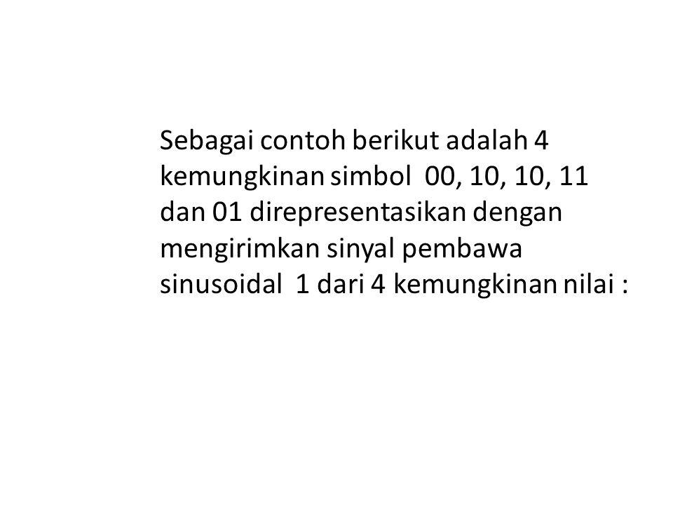 Sebagai contoh berikut adalah 4 kemungkinan simbol 00, 10, 10, 11 dan 01 direpresentasikan dengan mengirimkan sinyal pembawa sinusoidal 1 dari 4 kemun