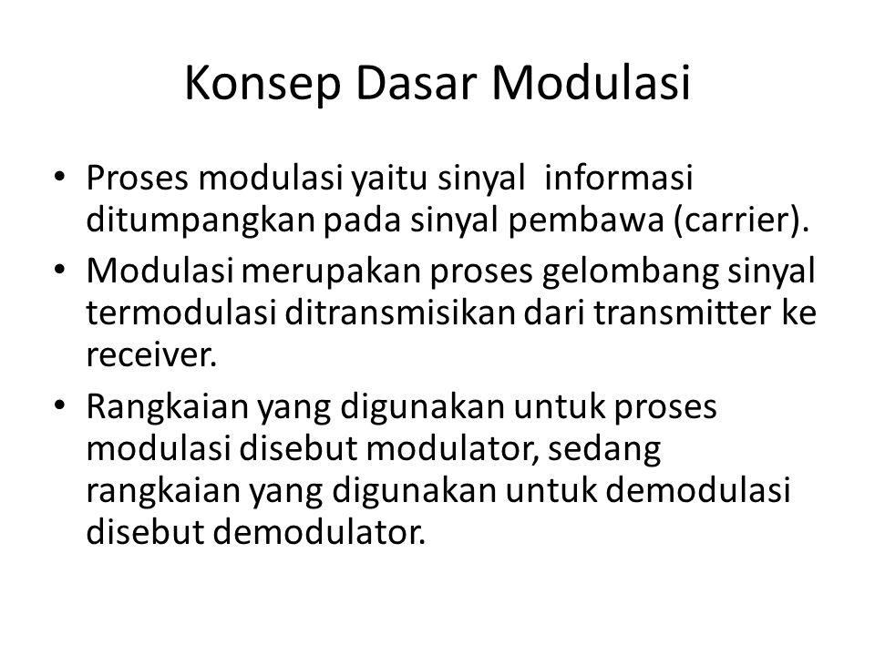 Konsep Dasar Modulasi Proses modulasi yaitu sinyal informasi ditumpangkan pada sinyal pembawa (carrier). Modulasi merupakan proses gelombang sinyal te