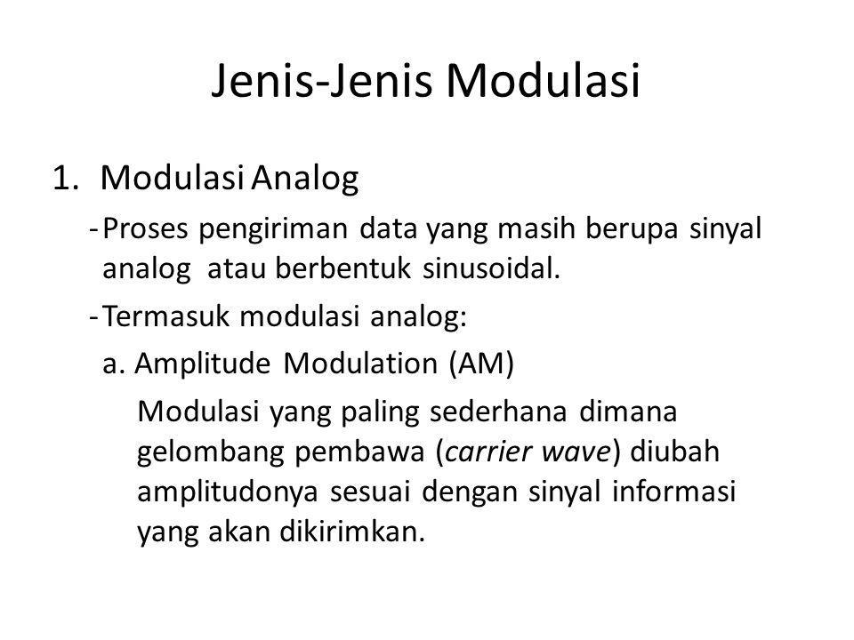 Jenis-Jenis Modulasi 1.Modulasi Analog -Proses pengiriman data yang masih berupa sinyal analog atau berbentuk sinusoidal. -Termasuk modulasi analog: a