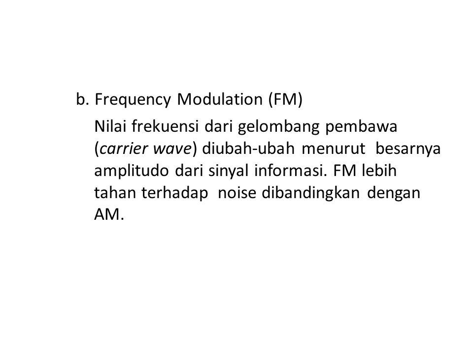 b. Frequency Modulation (FM) Nilai frekuensi dari gelombang pembawa (carrier wave) diubah-ubah menurut besarnya amplitudo dari sinyal informasi. FM le