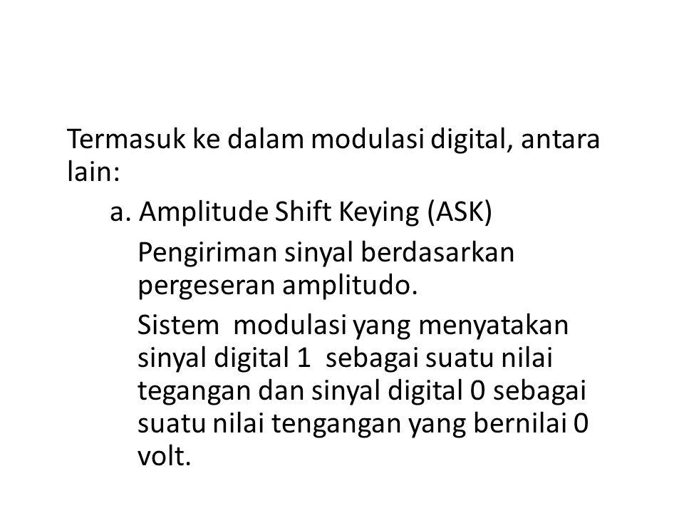 Termasuk ke dalam modulasi digital, antara lain: a. Amplitude Shift Keying (ASK) Pengiriman sinyal berdasarkan pergeseran amplitudo. Sistem modulasi y