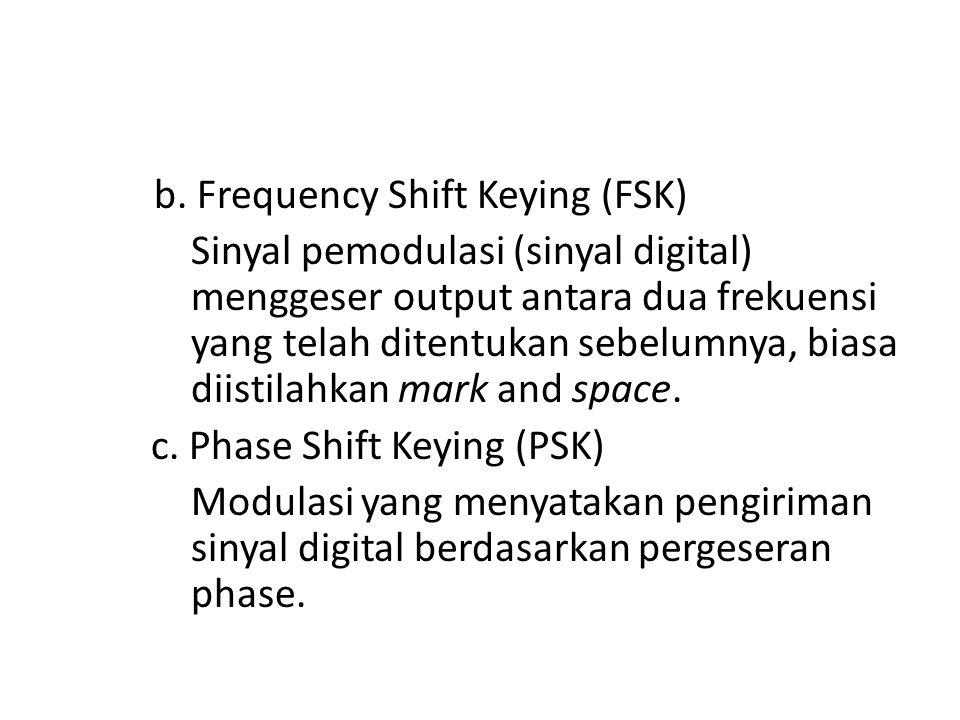 b. Frequency Shift Keying (FSK) Sinyal pemodulasi (sinyal digital) menggeser output antara dua frekuensi yang telah ditentukan sebelumnya, biasa diist