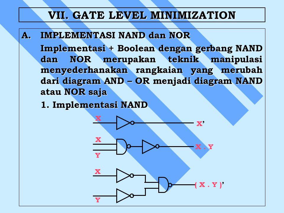 VII. GATE LEVEL MINIMIZATION A.IMPLEMENTASI NAND dan NOR Implementasi + Boolean dengan gerbang NAND dan NOR merupakan teknik manipulasi menyederhanaka