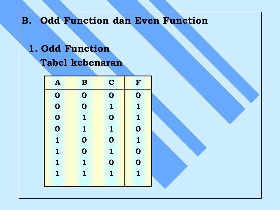 B.Odd Function dan Even Function 1. Odd Function Tabel kebenaran ABCF 00001111001100110101010101101001