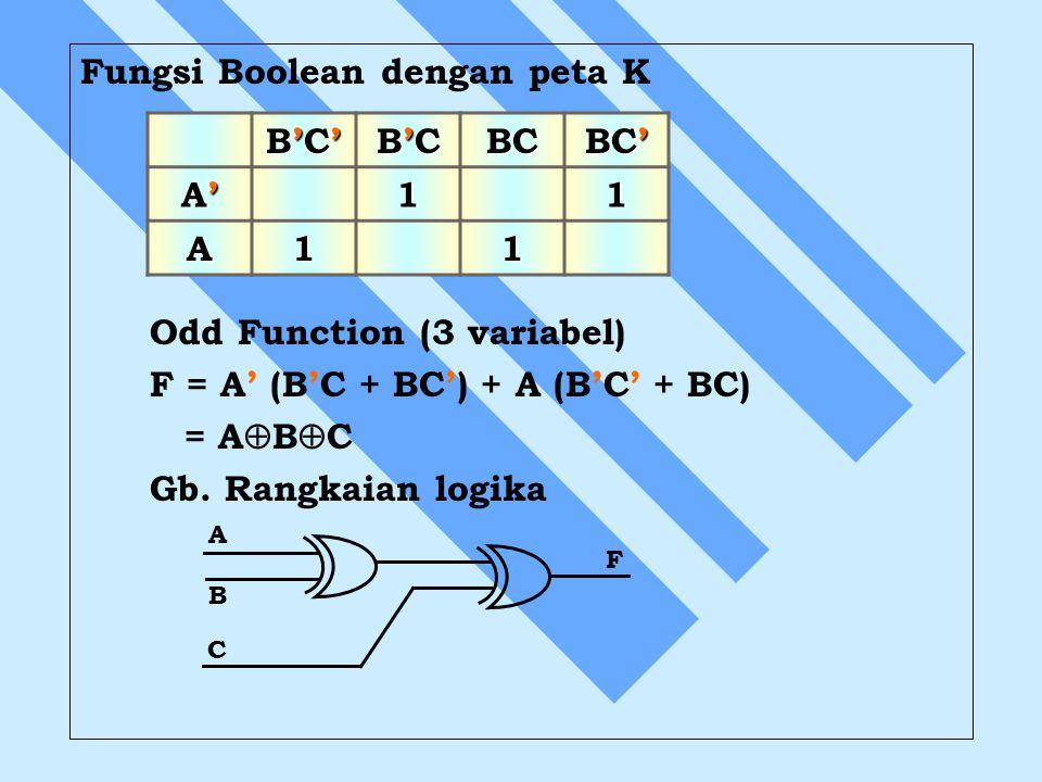 Fungsi Boolean dengan peta K Odd Function (3 variabel) F = A' (B'C + BC') + A (B'C' + BC) = A  B  C Gb. Rangkaian logika B'C'B'C'B'C'B'C' B'CB'CB'CB