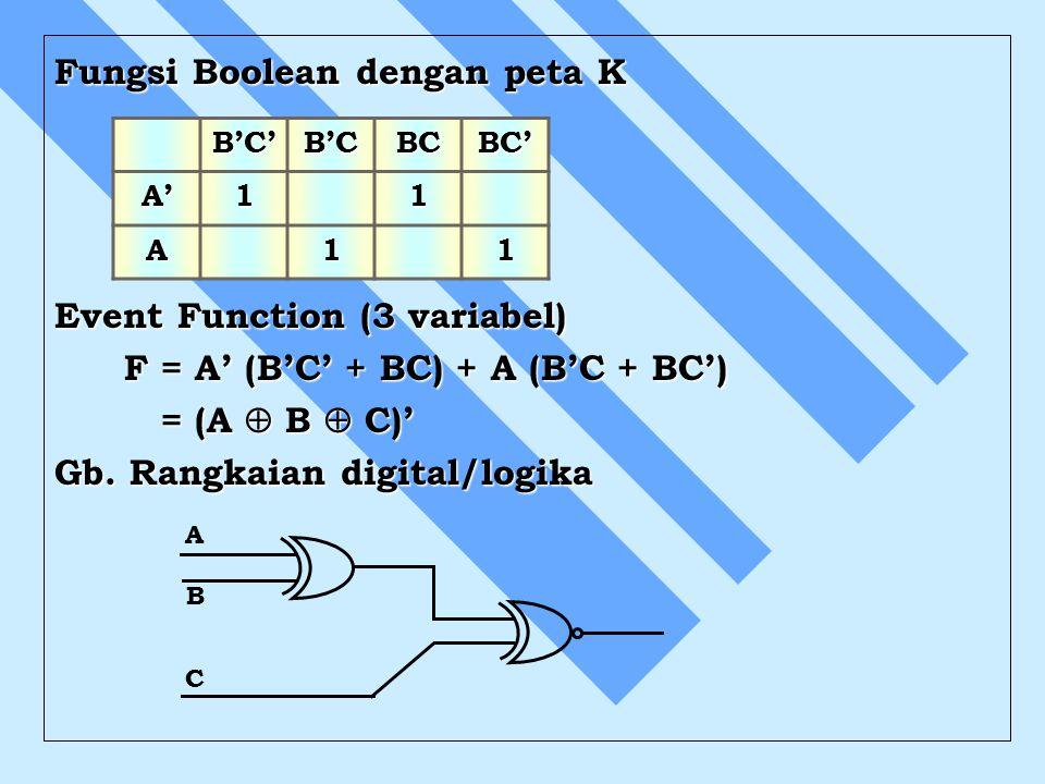 Fungsi Boolean dengan peta K Event Function (3 variabel) F = A' (B'C' + BC) + A (B'C + BC') = (A  B  C)' = (A  B  C)' Gb. Rangkaian digital/logika