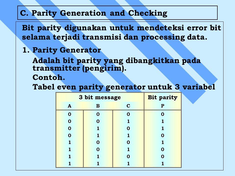 C. Parity Generation and Checking Bit parity digunakan untuk mendeteksi error bit selama terjadi transmisi dan processing data. 1. Parity Generator Ad